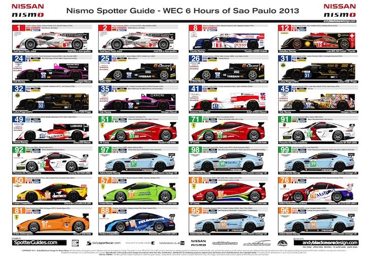 World-Endurance-Championship-Brazil-Sao-Paolo-Andy-Blackmore