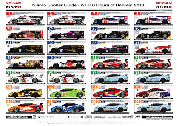 World-Endurance-Championship-6-Hours-of-Bahrain-Andy-Blackmore