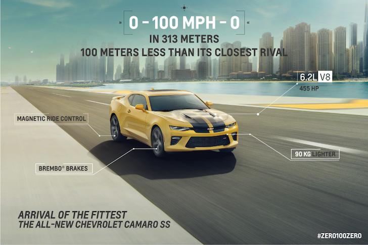 2016 Chevrolet Camaro SS Zero100Zero 02