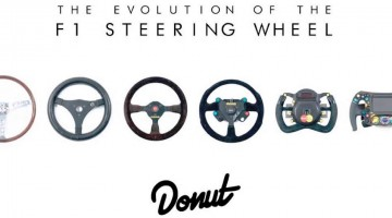 Evolution of F1 Steering Wheels 01
