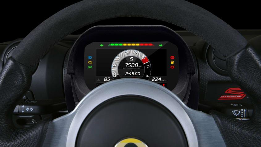 digital-dashboard-1