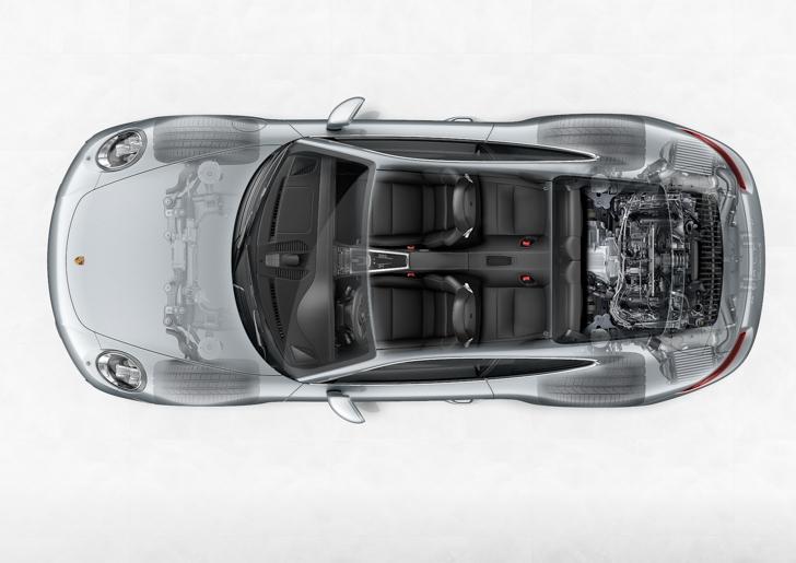 New Porsche 911 Carrera S-05