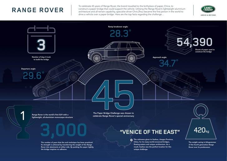 Range Rover Paper Bridge-18